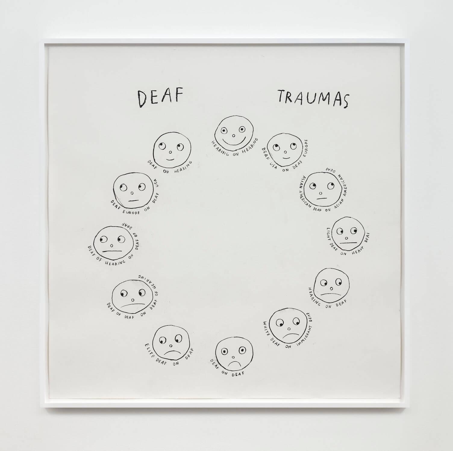 Kim, Deaf Traumas, 2020 (CSK 20.045) A