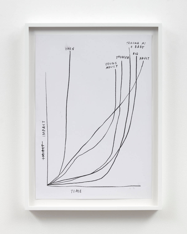 Kim, Trauma as a Baby, 2020 (CSK 20.037)
