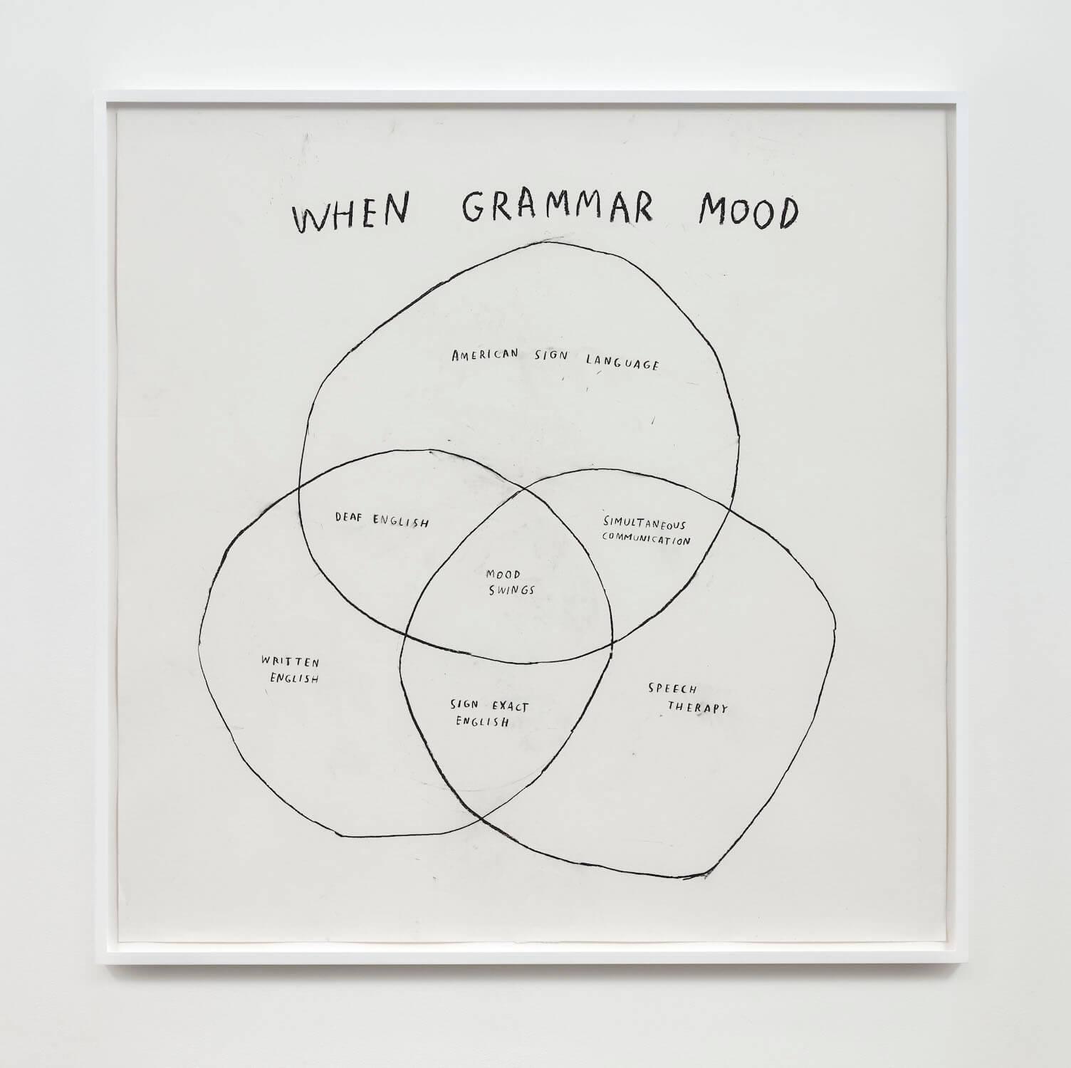 Kim, When Grammar Mood, 2020 (CSK 20.030) A