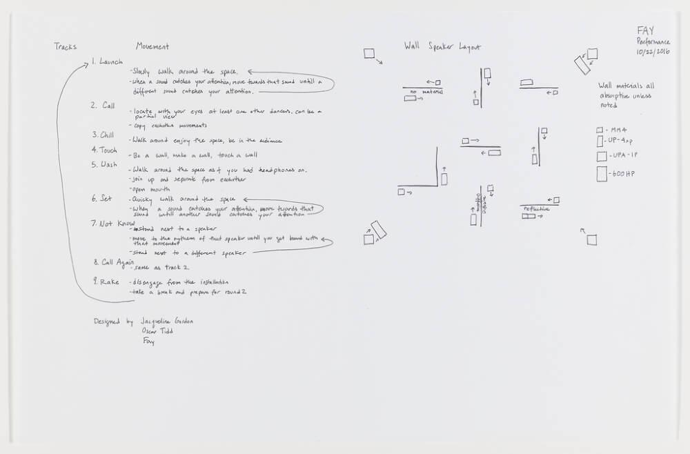 TheLab_Diagram_B